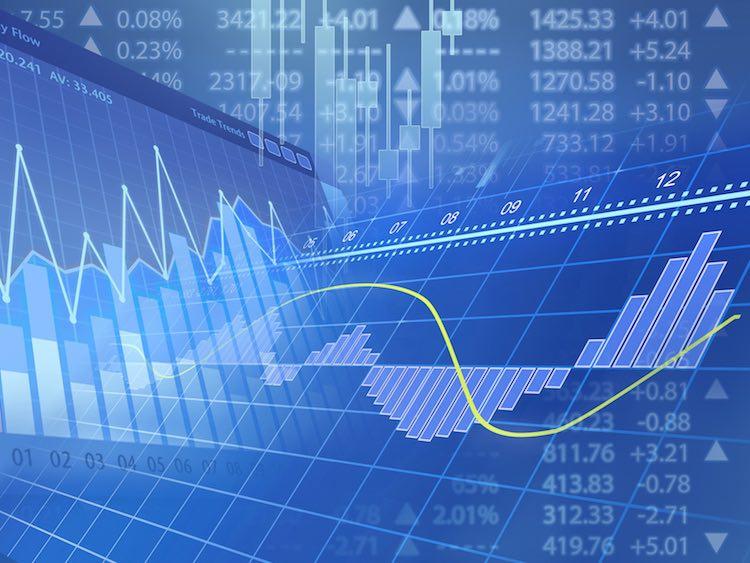Tipps für den Erfolg an der Börse